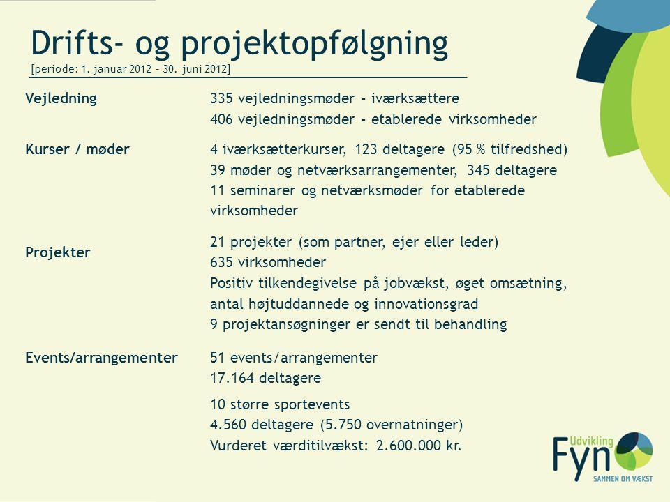 Drifts- og projektopfølgning [periode: 1. januar 2012 – 30. juni 2012]